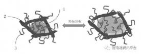 华为锂电池新技术专利通过:可提高循环寿命和容量密度